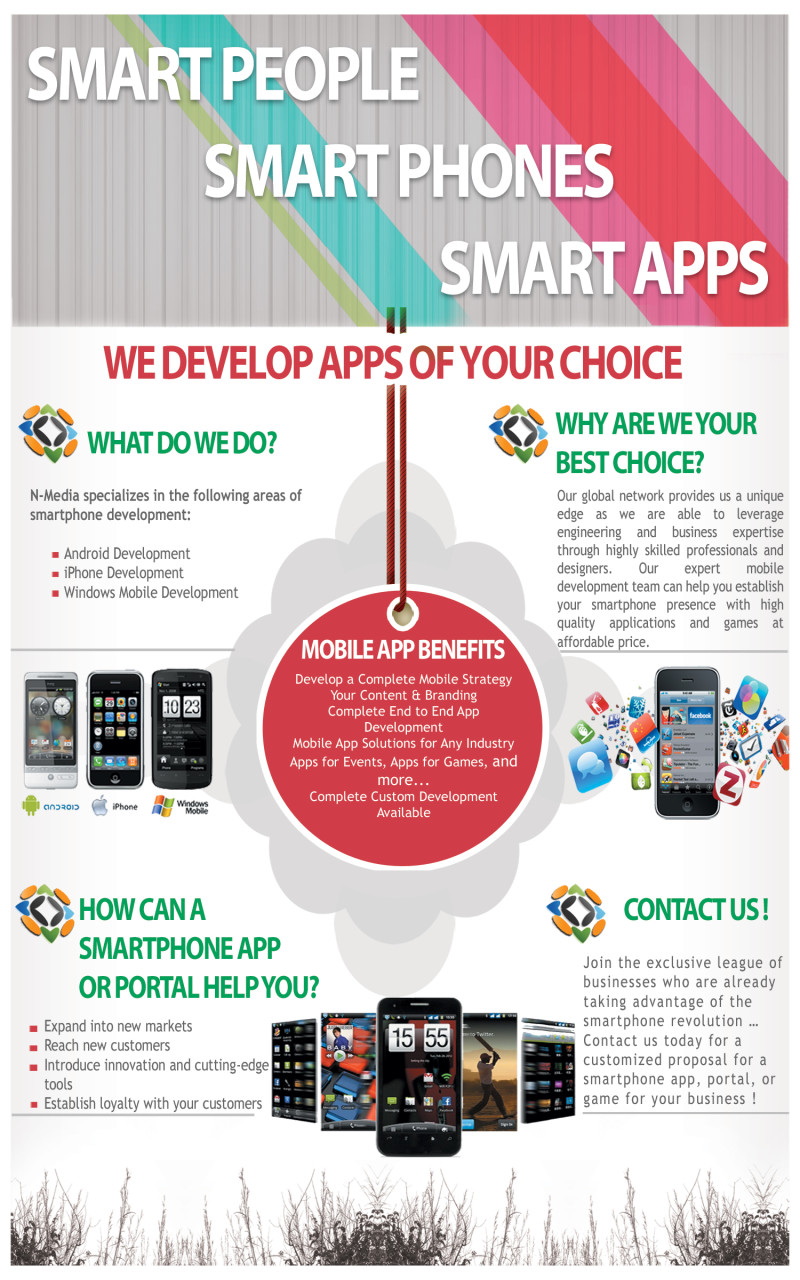 Android, iPhone, Windows Mobile Apps Development Experts