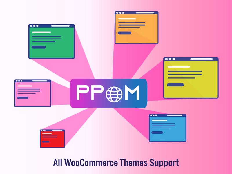 All-WooCommerce-Themes-Support.png